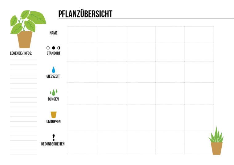 Vertikale Pflanzenübersicht zum freien und kostenlosen Download Freebie